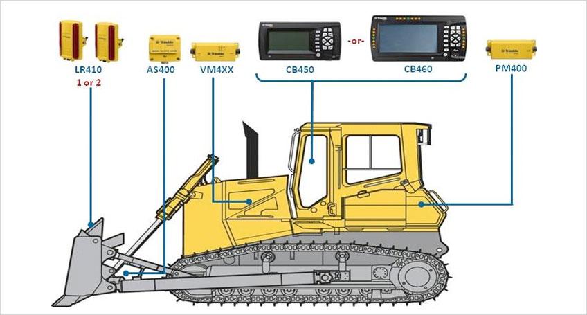 2d-grade-control02